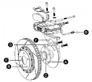 Схема установки тормозной системы