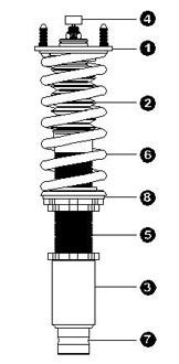 Особенности регулируемой подвески Drift Spec