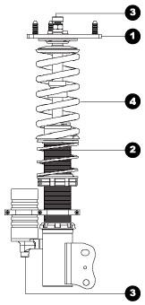 Circuit Master Damper schema