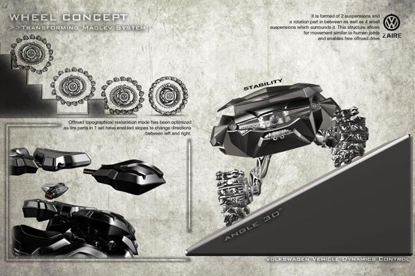 Volkswagen 2035 Zaire Concept 3